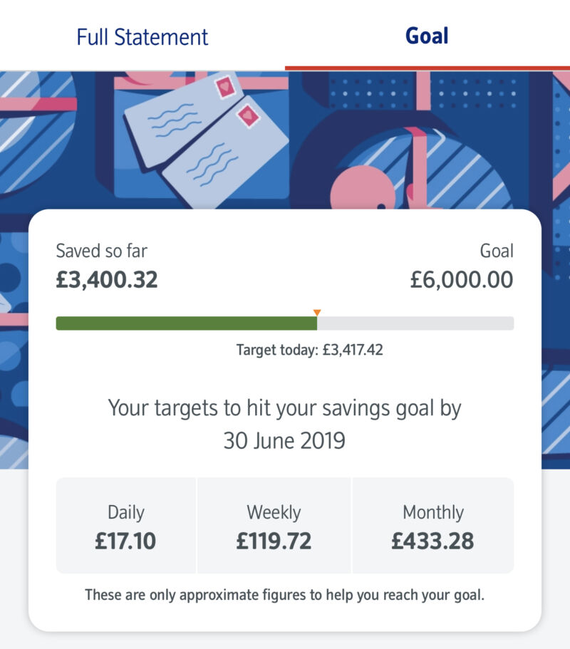 a screenshot of the nationwide app showing the goal section. It shows the goal is in green and how much needs to be saved to reach the goal